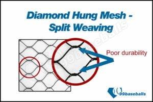 99baseballs-batting-cage-nets-diamond-hung-split-weave-poor-fl