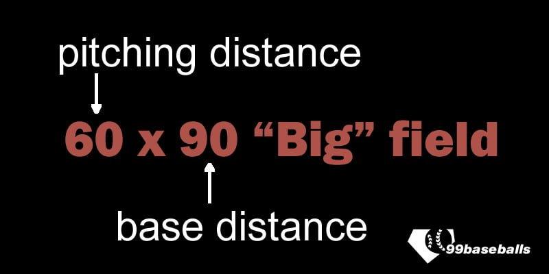 99baseballs-ball-field-pitching-distances-fl