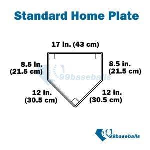 99baseballs-home-plate-dimensions-fl